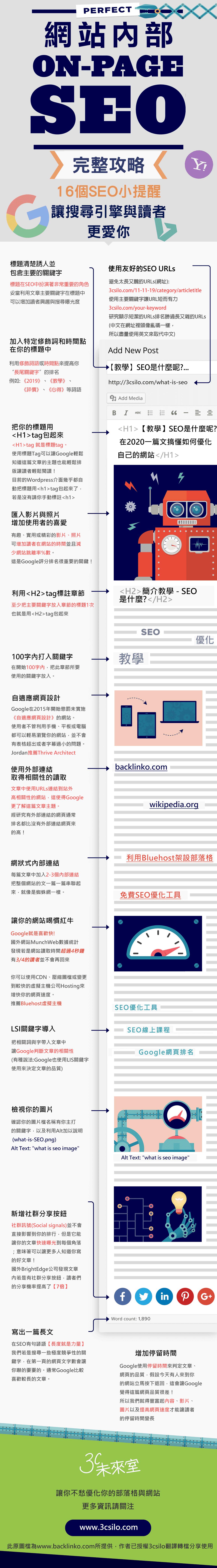 SEO infographic 小提醒