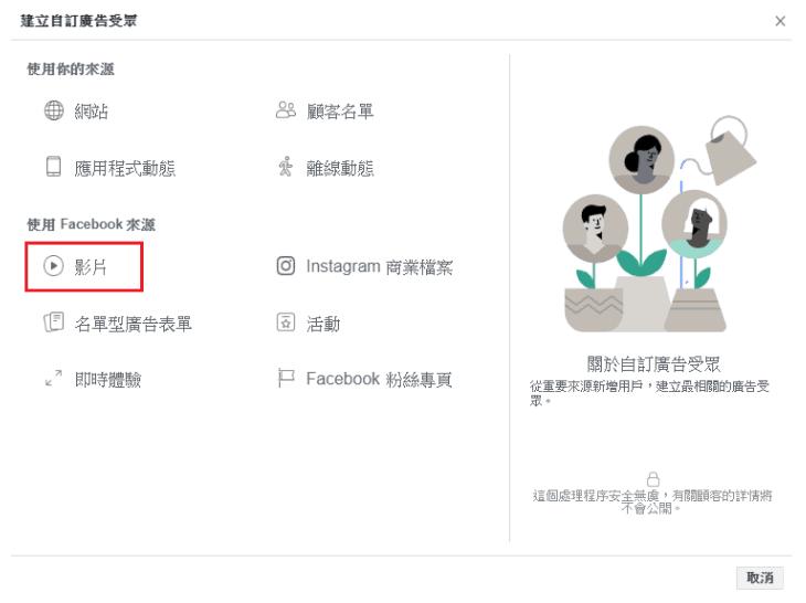 臉書廣告教學-自訂廣告受眾