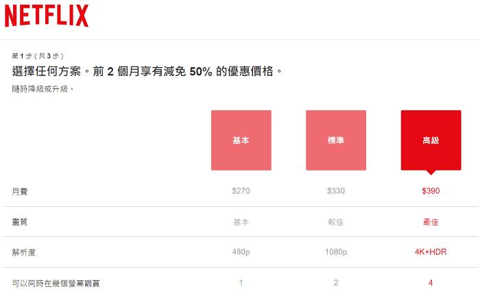 Netflix跨區購買 - 台灣價格