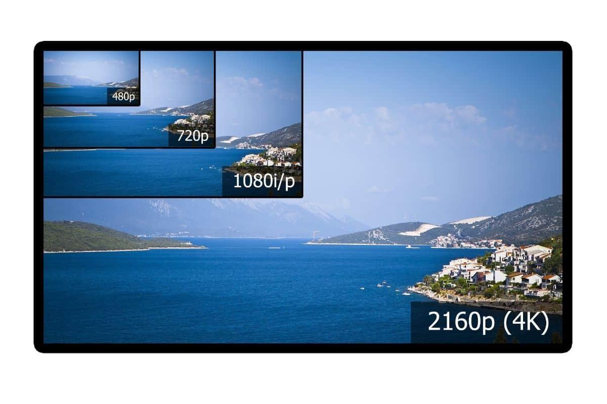 4K電視是什麼