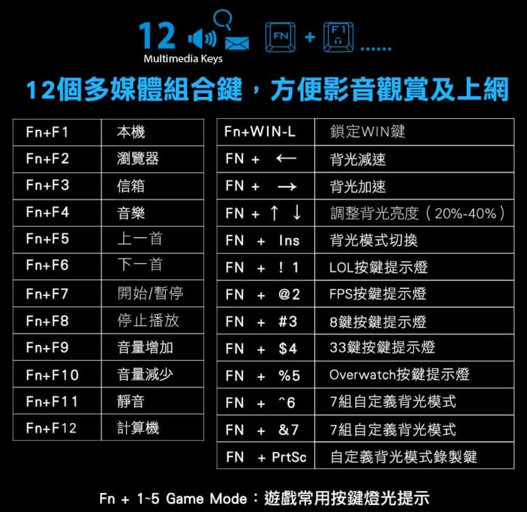 FXR-HKM-61旋音戰狐機械電競鍵盤-12個多媒體組合鍵