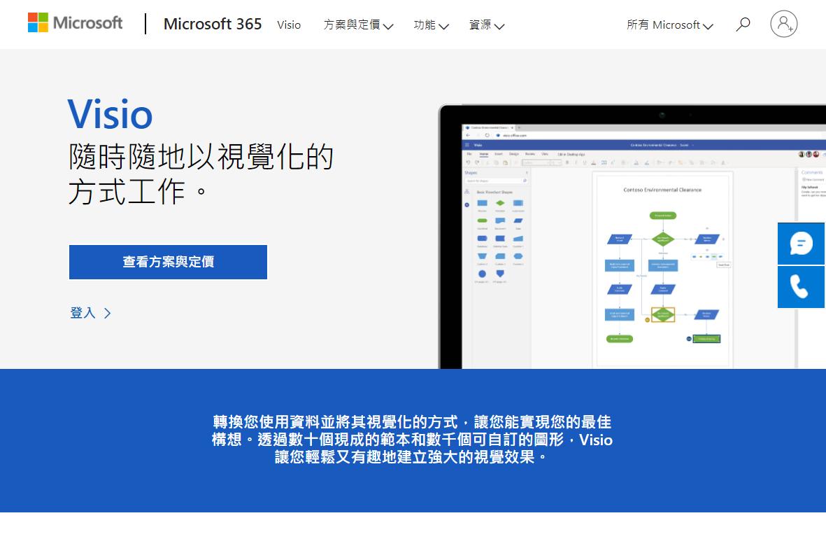 Microsoft Visio 心智圖