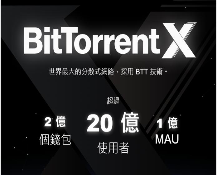 BitTorrent封面