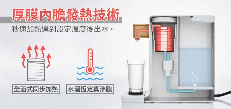 伊崎即熱飲水機順熱技術